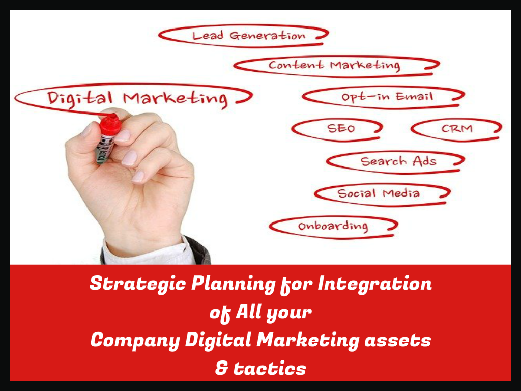 Develop Strategic Marketing Plans For Implementation In Your Business